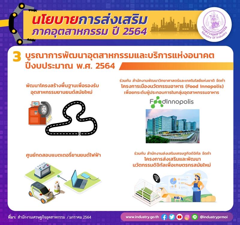 TGI-industrial-policy-2021-03