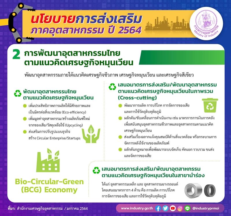TGI-industrial-policy-2021-02
