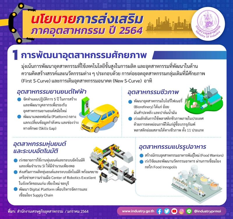 TGI-industrial-policy-2021-01